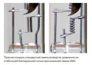 Простая спираль стандартной лампы по сравнению с биспиральной нитью лампы MAN